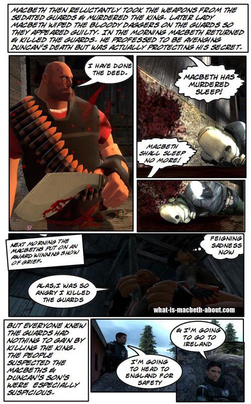 Macbeth Summary